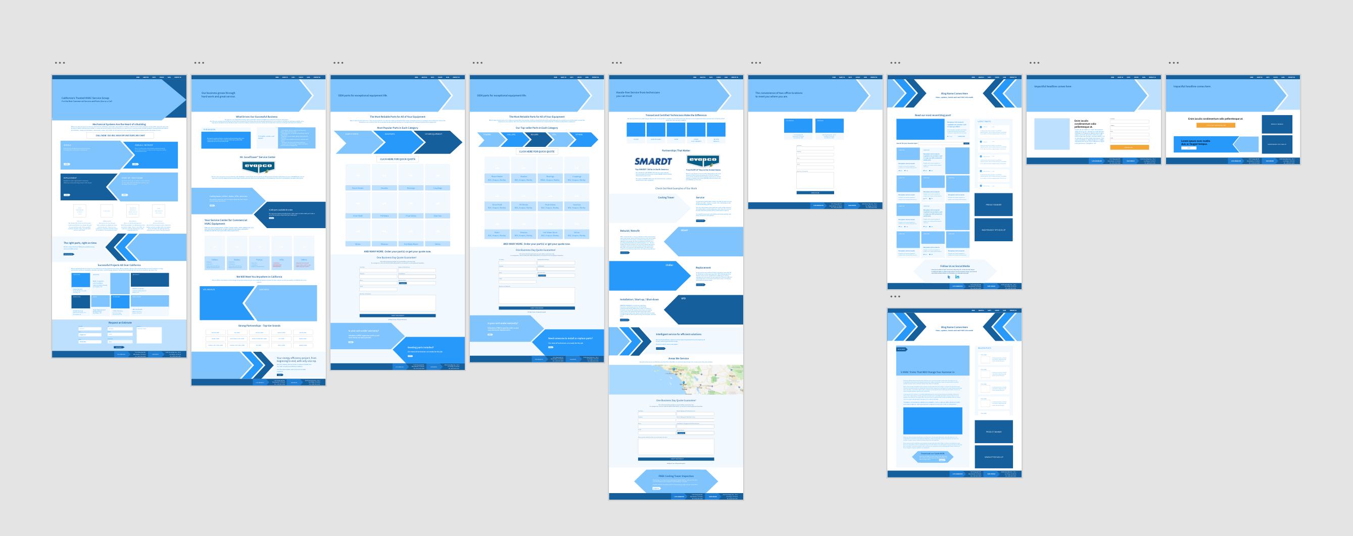 webdesign strategy - wireframes